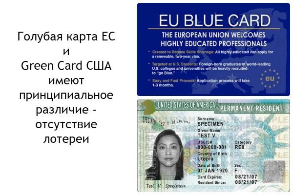 Как получить голубую карту ес россиянину купить квартиру в банско