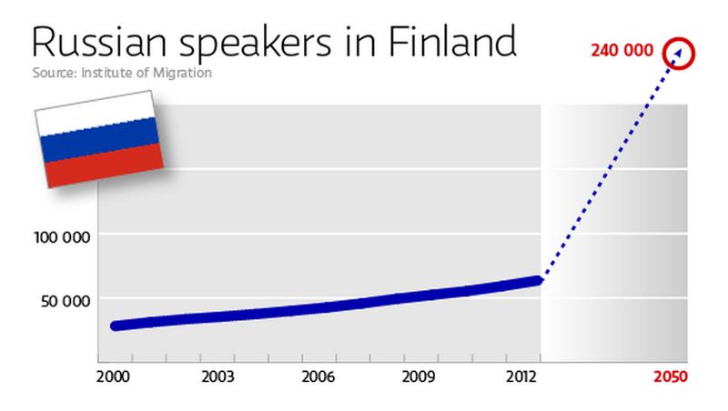 Финляндия пмж нерухомисть словакии
