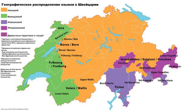 Государственные языки в Швейцарии