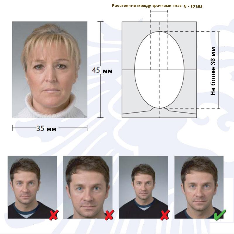 требования фото на финскую визу 2016