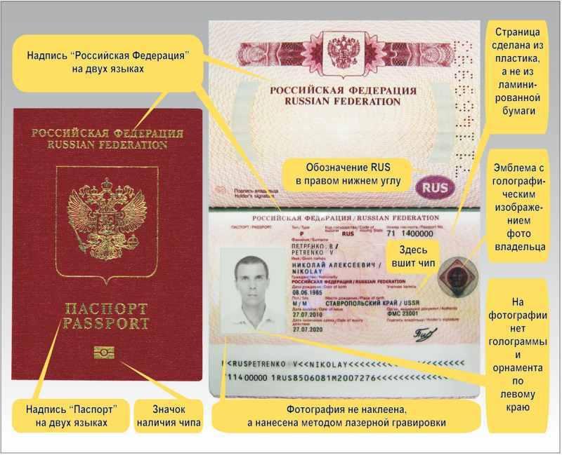 Какие документы нужны для оформления биометрического паспорта нового поколения